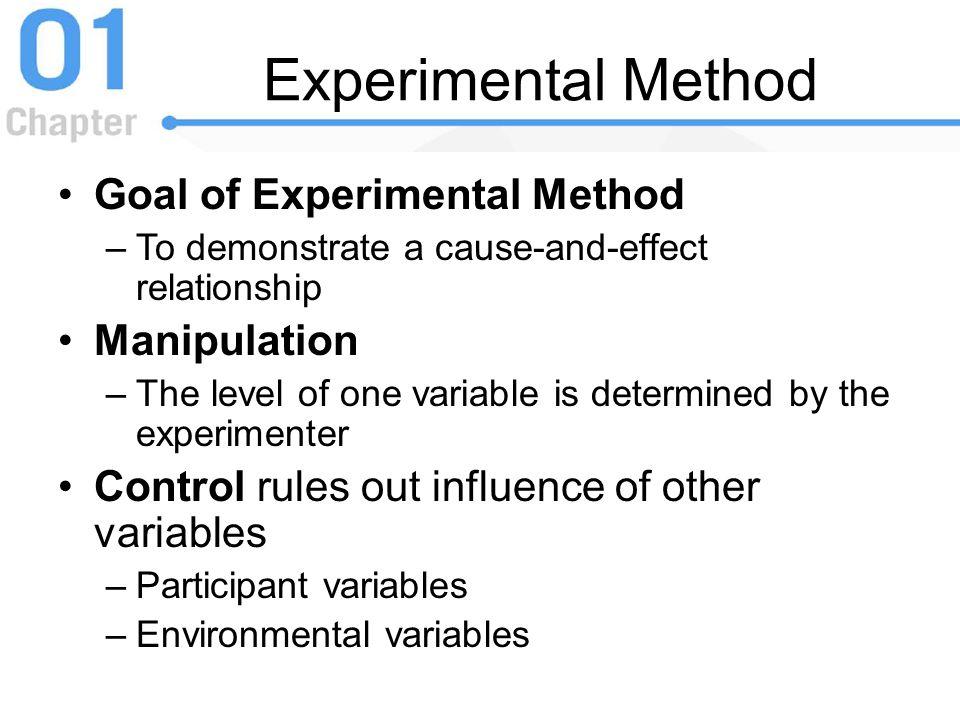 Experimental Method Goal of Experimental Method Manipulation