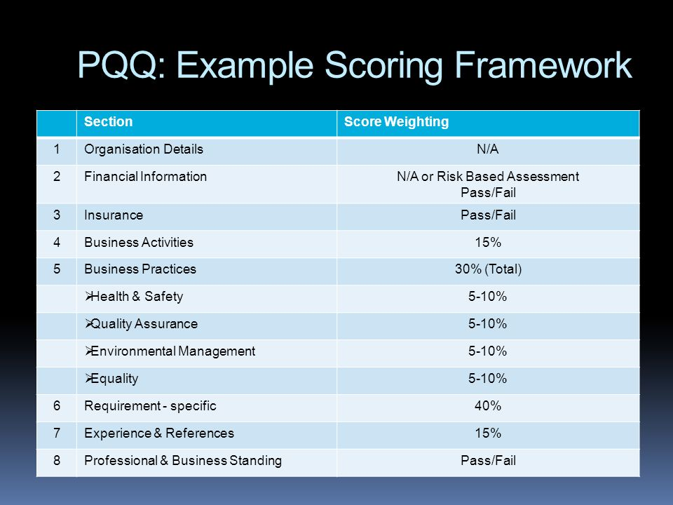 PQQ: Example Scoring Framework