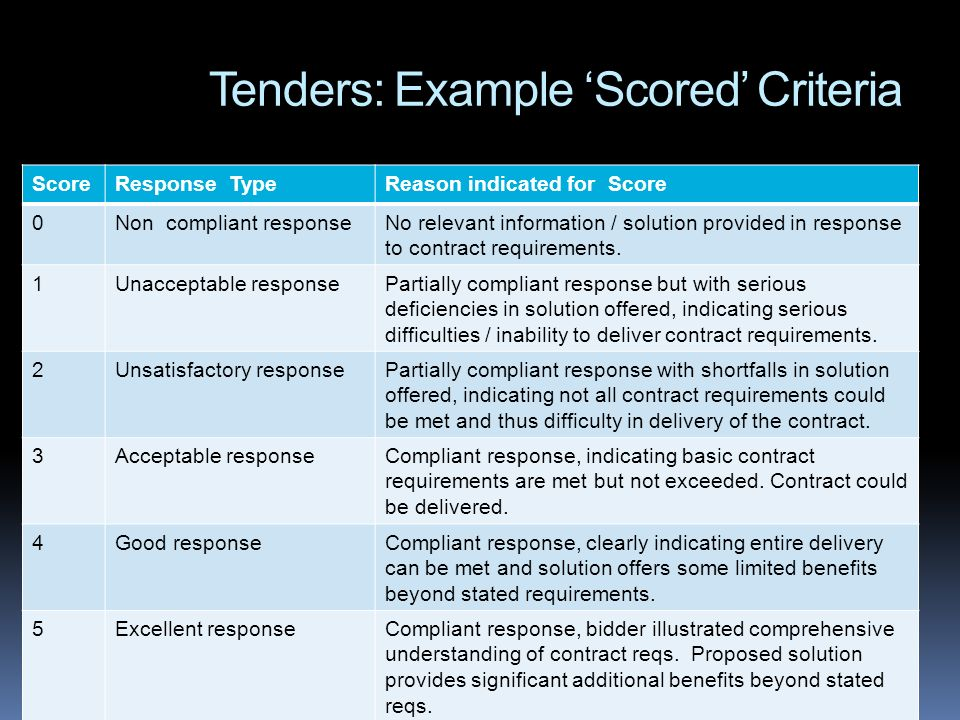 Tenders: Example 'Scored' Criteria