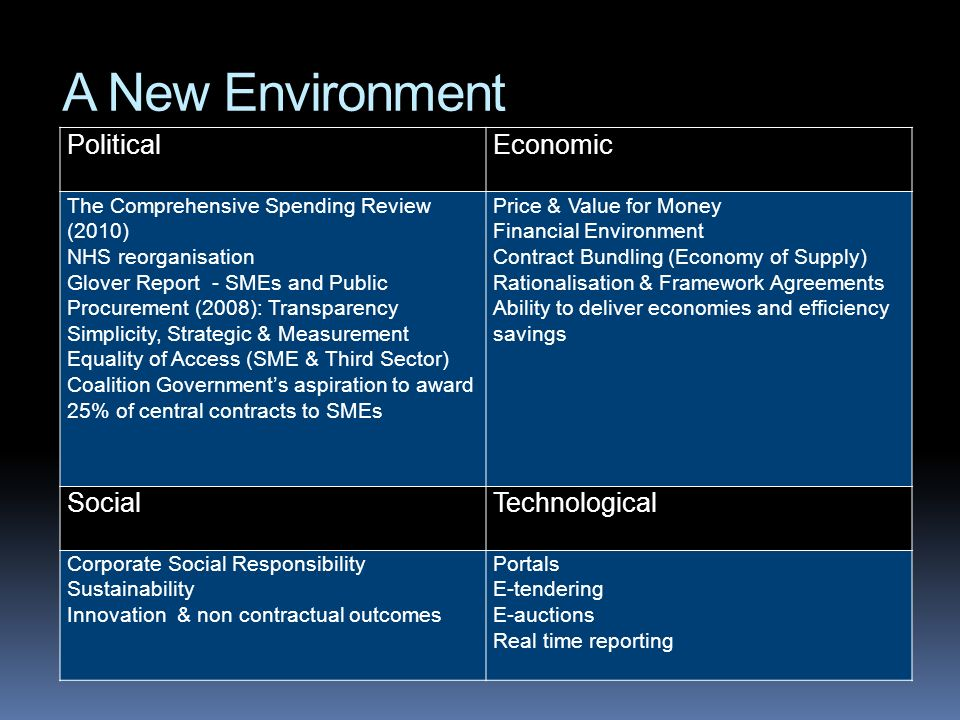 A New Environment Political Economic Social Technological