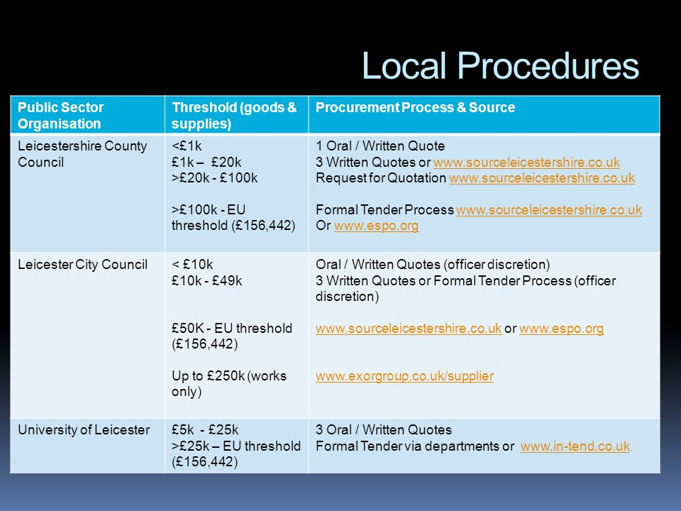 Local Procedures Public Sector Organisation