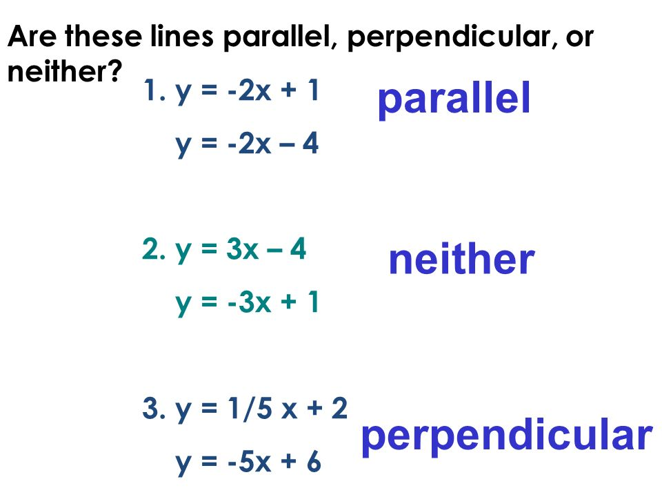 How To Write A Slope Intercept Equation Parallel