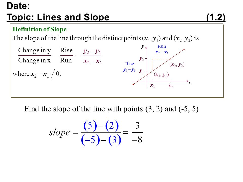 how to find slope and run