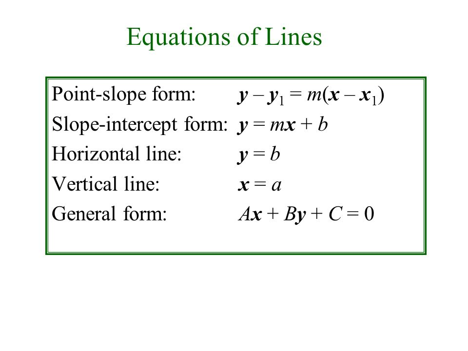 100+ [ Point Slope Form ] | How To Graph An Equation In ...