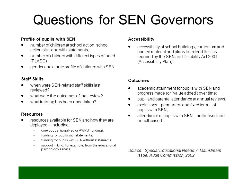 Questions for SEN Governors