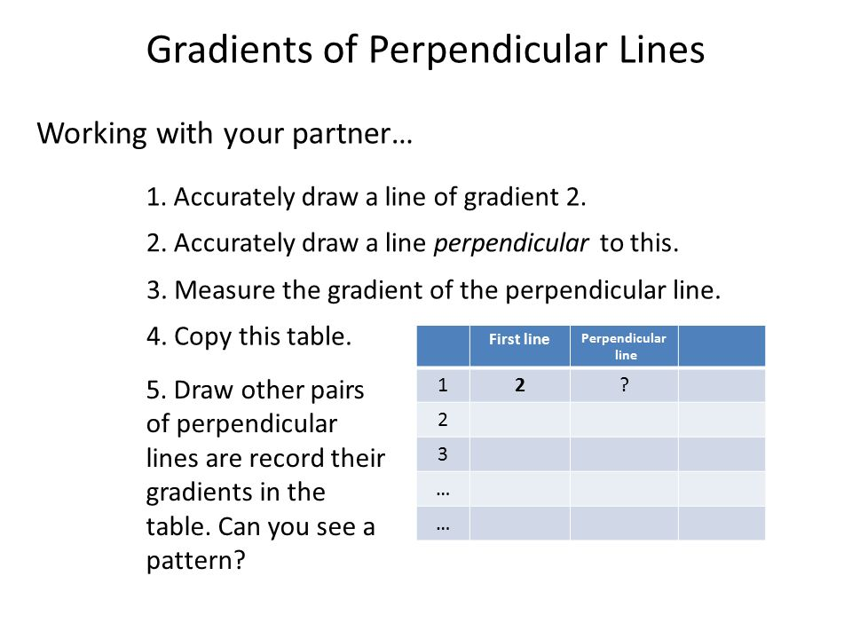 Drawing Lines With Gradients : Standards unit a connecting perpendicular lines ppt