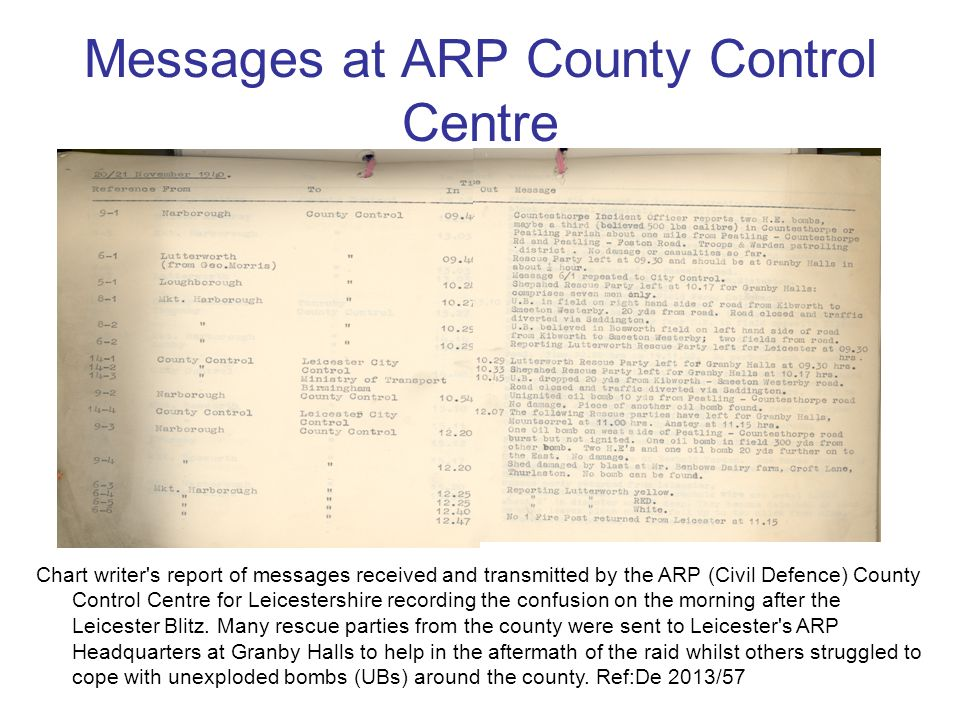 Messages at ARP County Control Centre