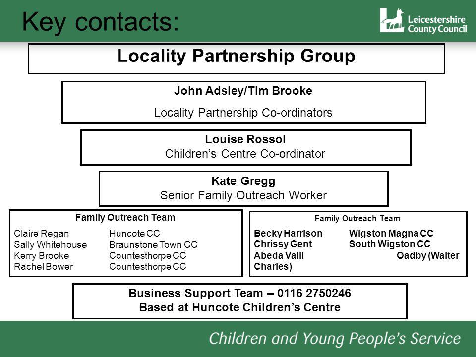 Key contacts: Locality Partnership Group John Adsley/Tim Brooke