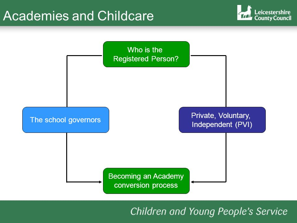 Academies and Childcare