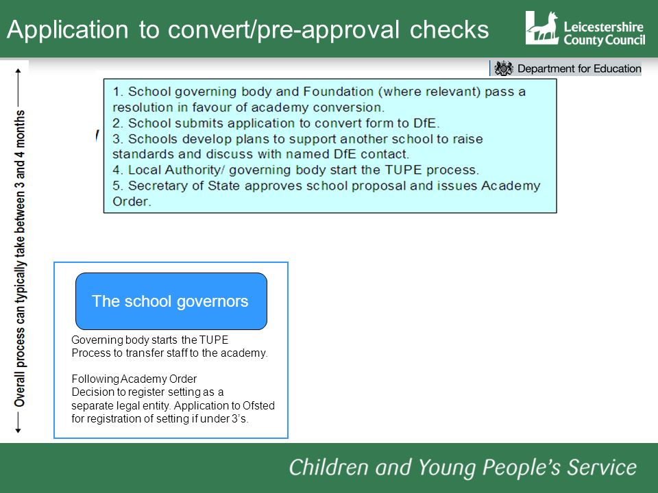 Application to convert/pre-approval checks