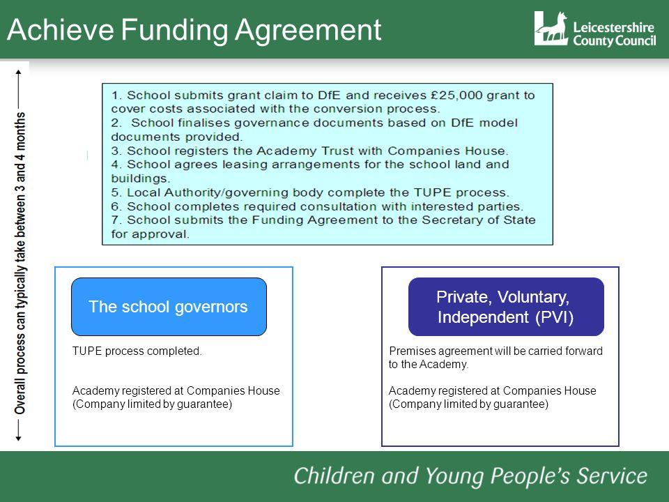 Achieve Funding Agreement