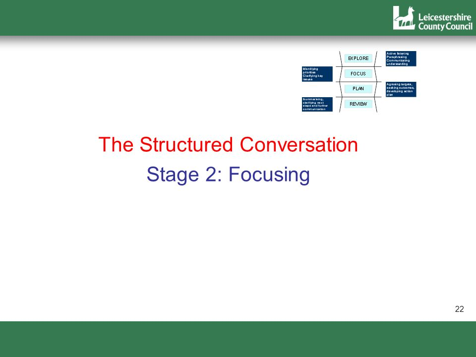 The Structured Conversation Stage 2: Focusing