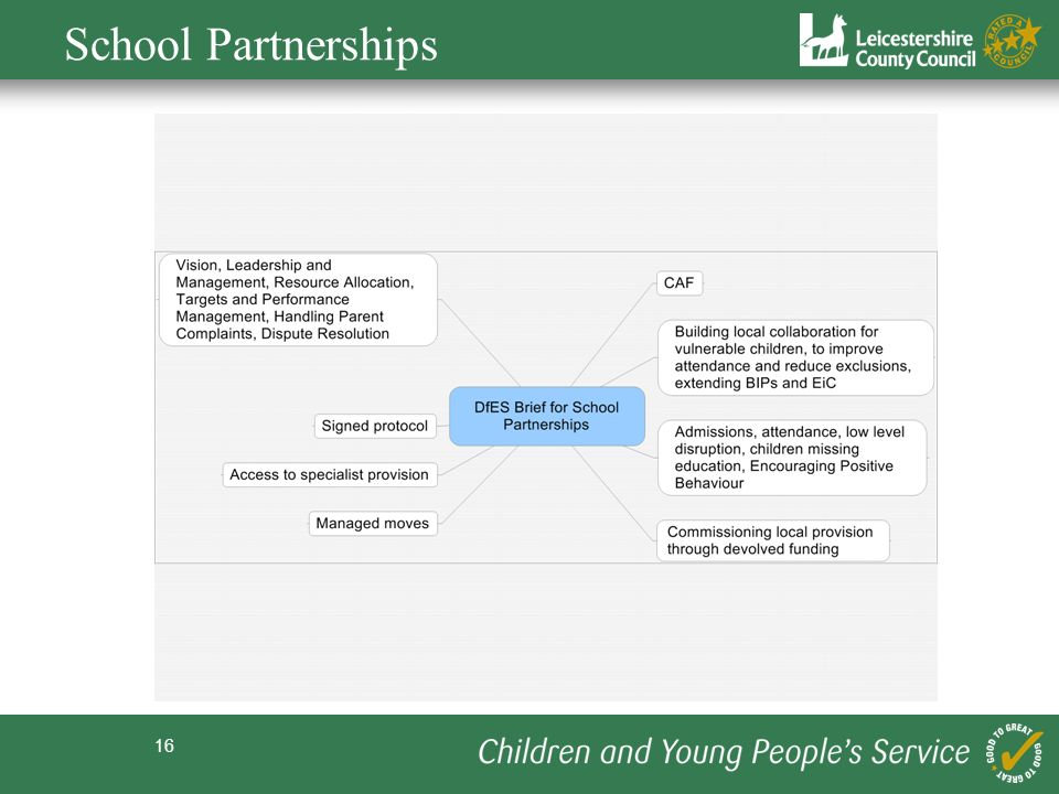School Partnerships