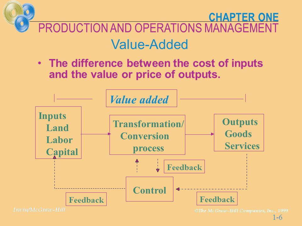 the difference between the term production manager and operations manager Operations management is a multi-disciplinary co-operation between managers and designers holds the of operations and production management.