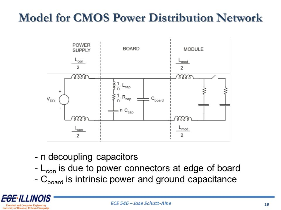 power distribution networks