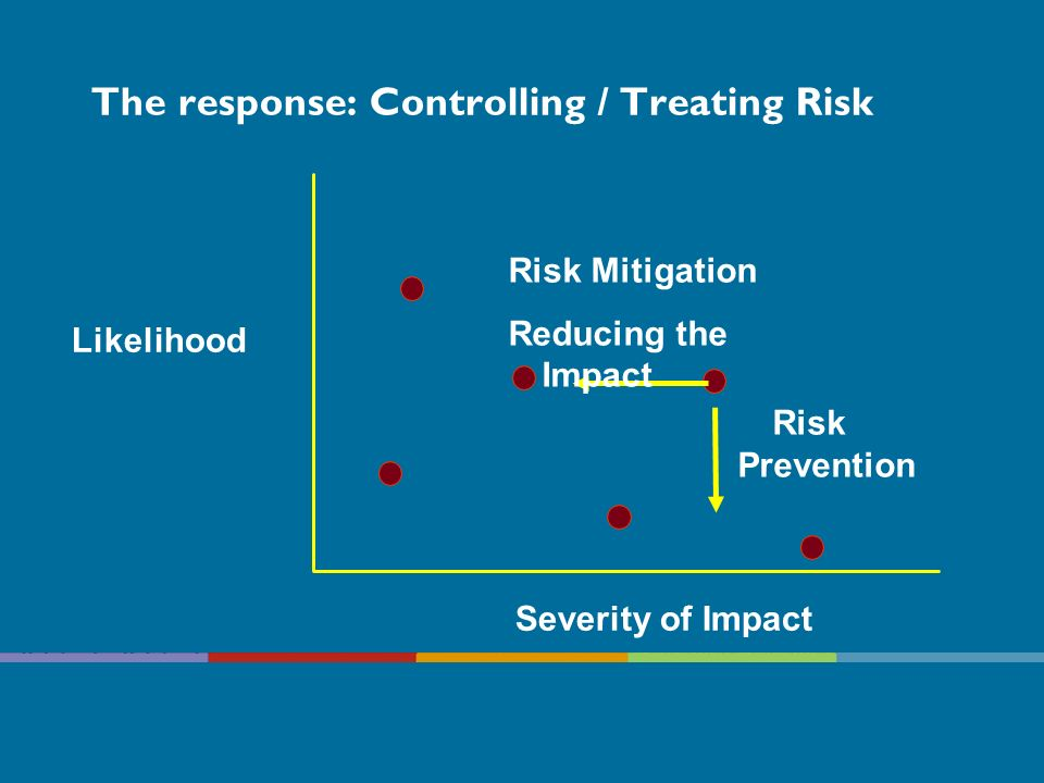 The response: Controlling / Treating Risk