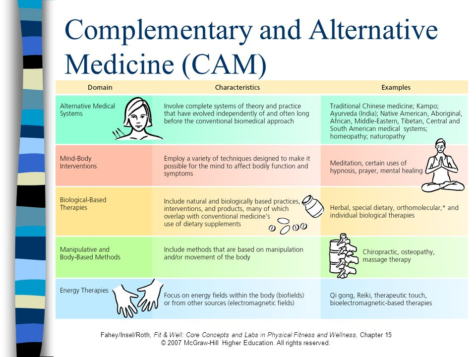 regulation of complementary and alternative medicine cam Fda cam regulation guidance american association for health freedom and the health freedom foundation are very concerned with the fda document 2006d-0480 - draft guidance for industry on complementary and alternative medicine products and their regulation by the food and drug administration (read fda summary).