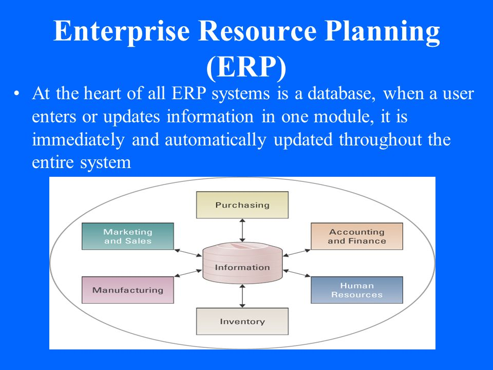 enterprise resource planning and information systems Composite information systems laboratory  enterprise system architecture of mit  enterprise resource planning.