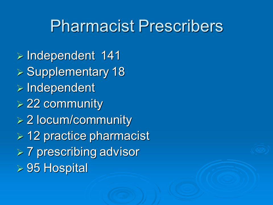 Pharmacist Prescribers