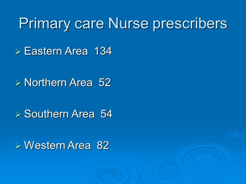 Primary care Nurse prescribers