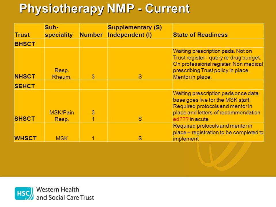 Physiotherapy NMP - Current