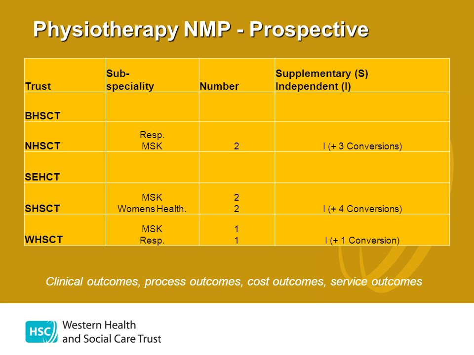 Physiotherapy NMP - Prospective