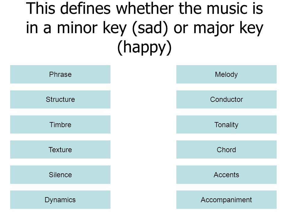 This defines whether the music is in a minor key (sad) or major key (happy)