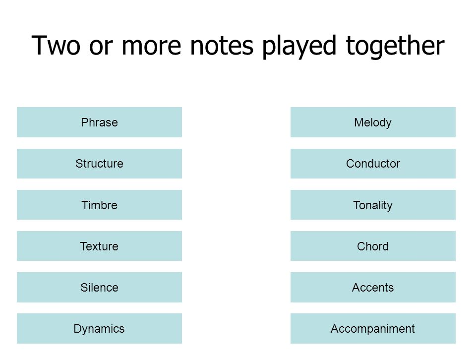 Two or more notes played together