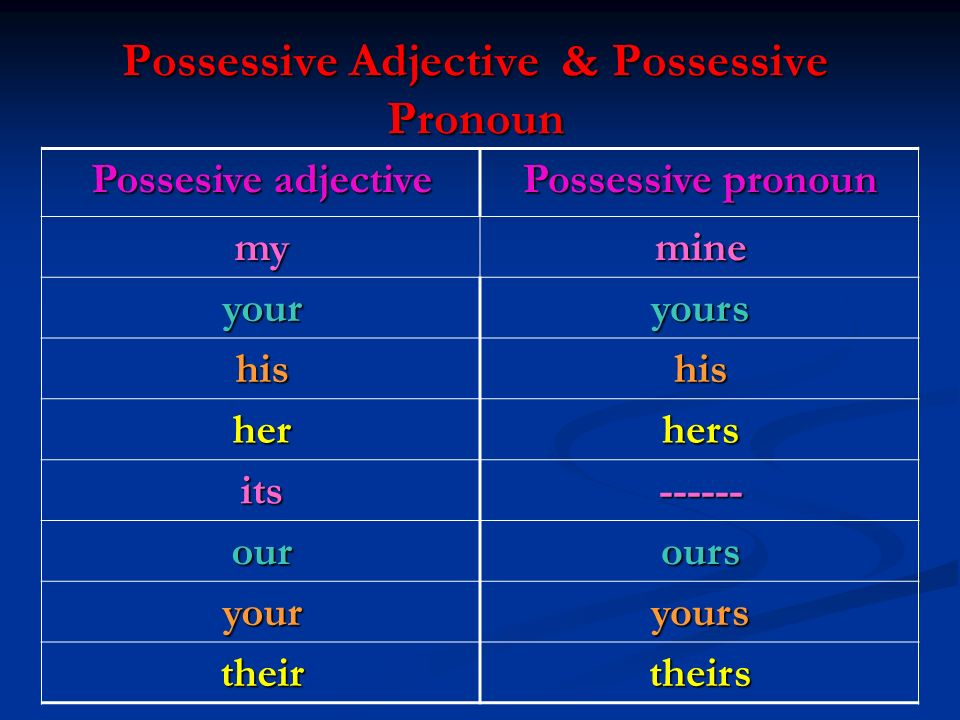 Possessive Adjective & Possessive Pronoun