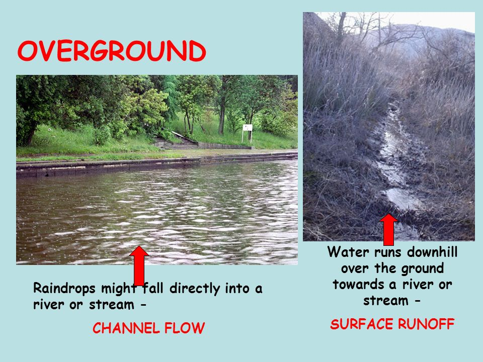 Water runs downhill over the ground towards a river or stream -