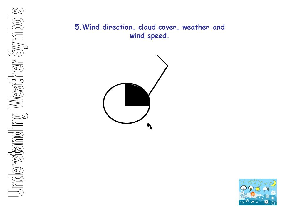 5.Wind direction, cloud cover, weather and wind speed.