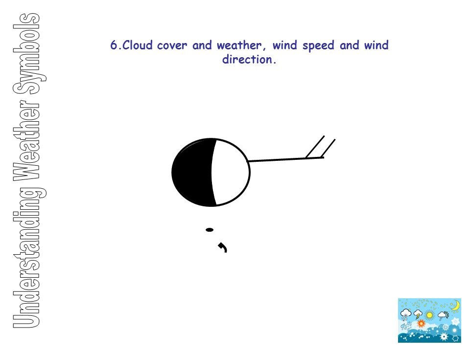 6.Cloud cover and weather, wind speed and wind direction.