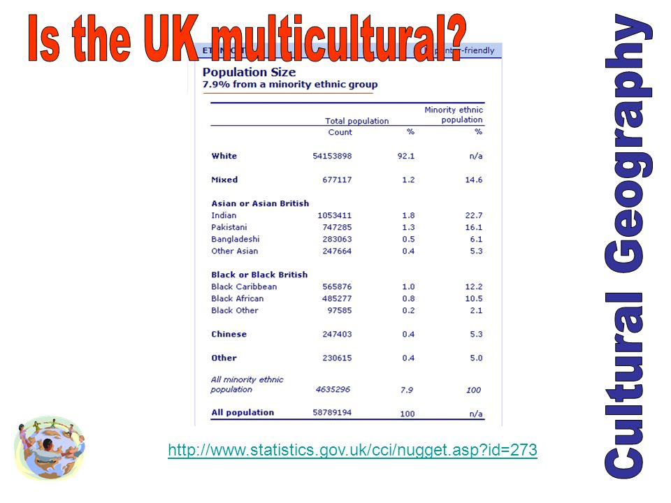 Is the UK multicultural