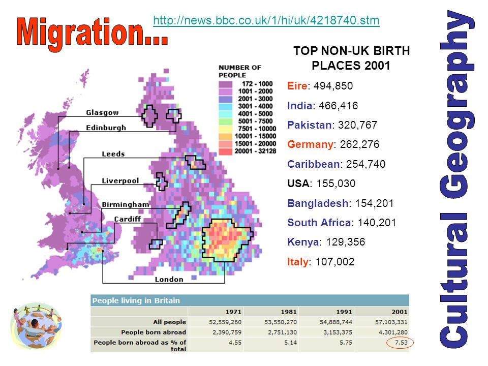 TOP NON-UK BIRTH PLACES 2001