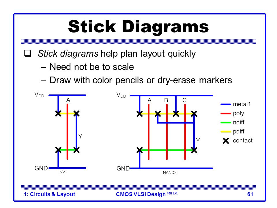 Xor Stick Diagram Free Wiring Diagram For You