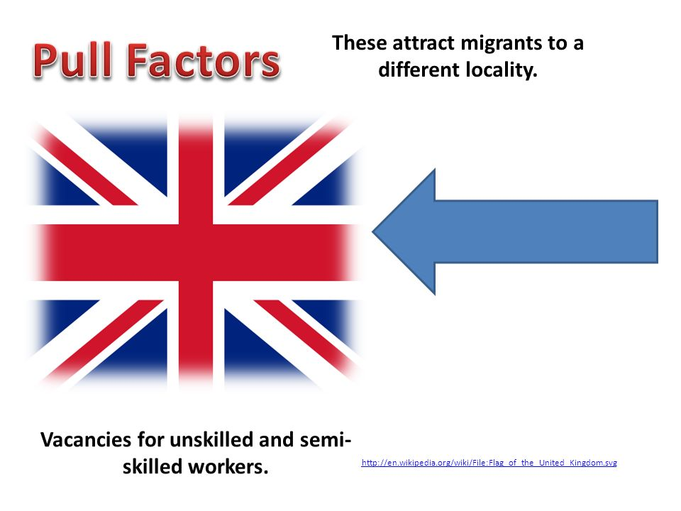 Pull Factors These attract migrants to a different locality.