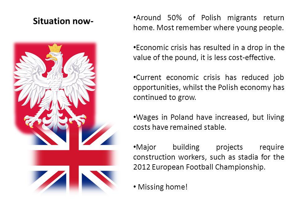 Around 50% of Polish migrants return home