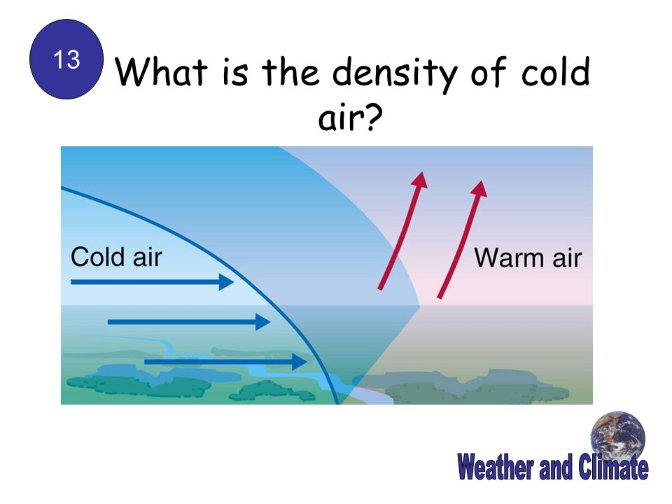 What is the density of cold air