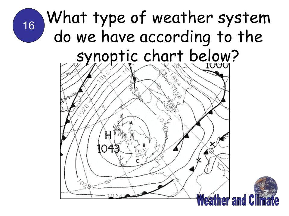 What type of weather system do we have according to the synoptic chart below