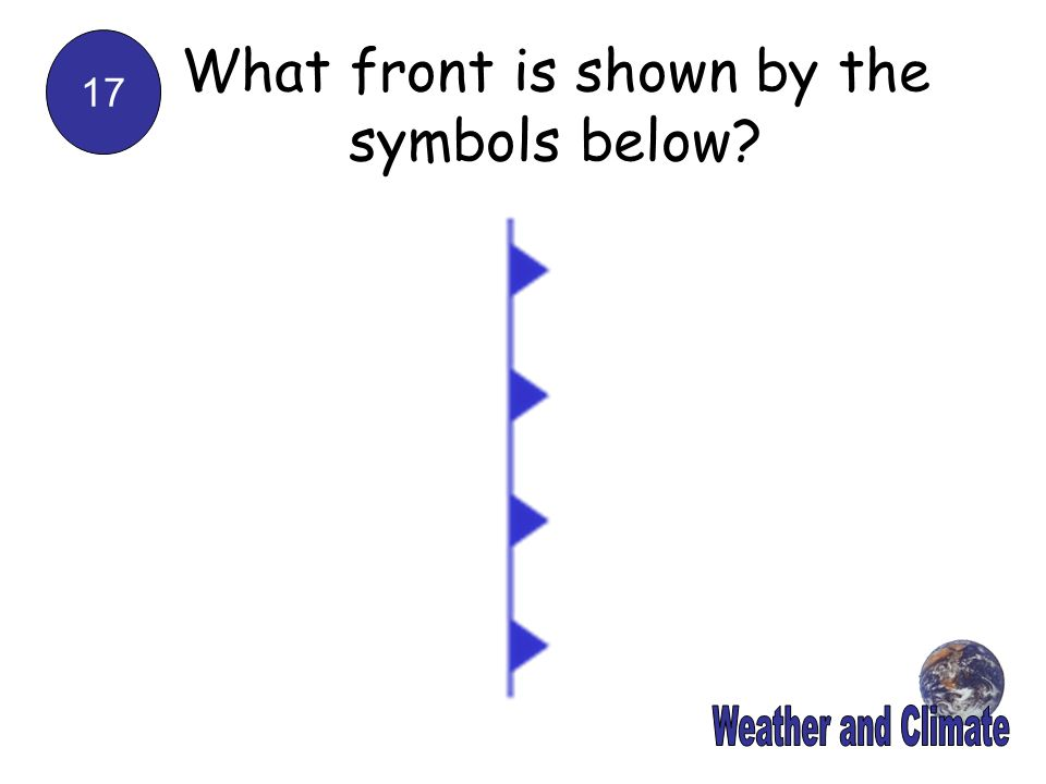 What front is shown by the symbols below