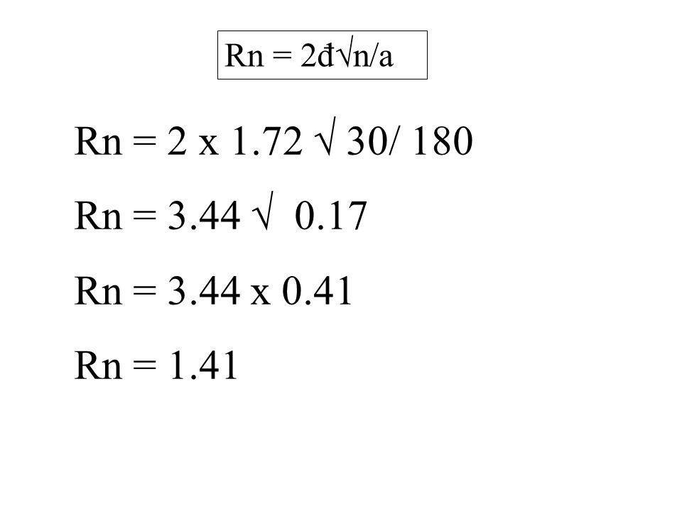 Rn = 2đ√n/a Rn = 2 x 1.72 √ 30/ 180 Rn = 3.44 √ 0.17 Rn = 3.44 x 0.41 Rn = 1.41