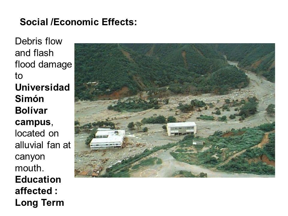 Social /Economic Effects: