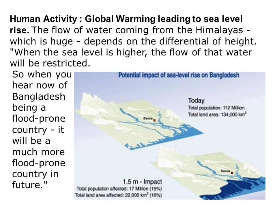Human Activity : Global Warming leading to sea level rise