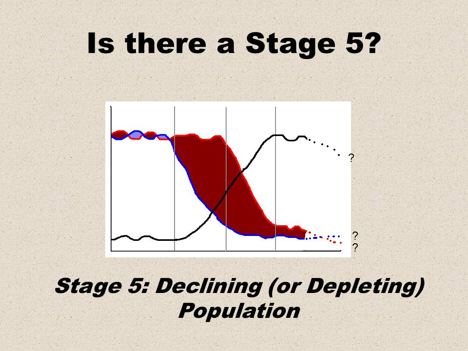 Stage 5: Declining (or Depleting) Population