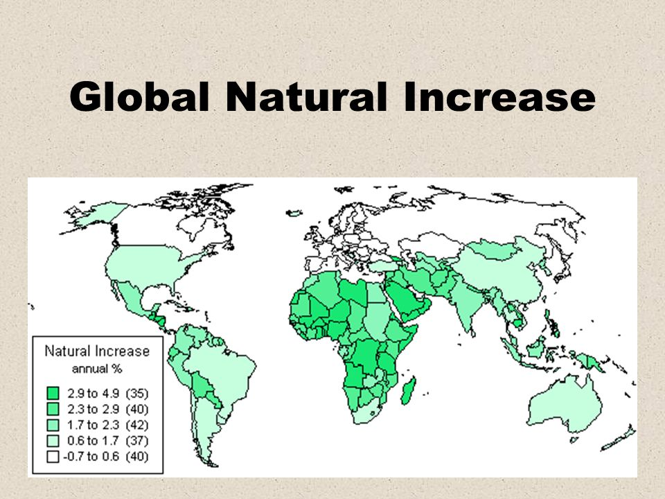 Global Natural Increase