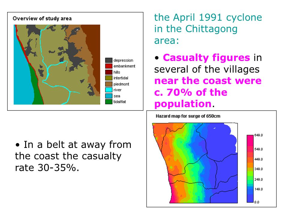 the April 1991 cyclone in the Chittagong area: