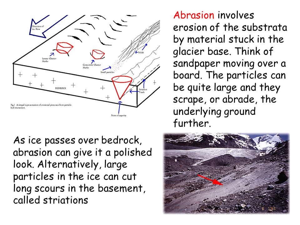 Abrasion involves erosion of the substrata by material stuck in the glacier base. Think of sandpaper moving over a board. The particles can be quite large and they scrape, or abrade, the underlying ground further.