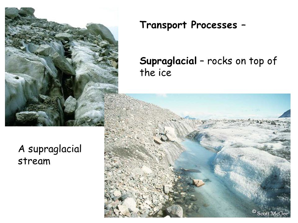 Transport Processes – Supraglacial – rocks on top of the ice A supraglacial stream