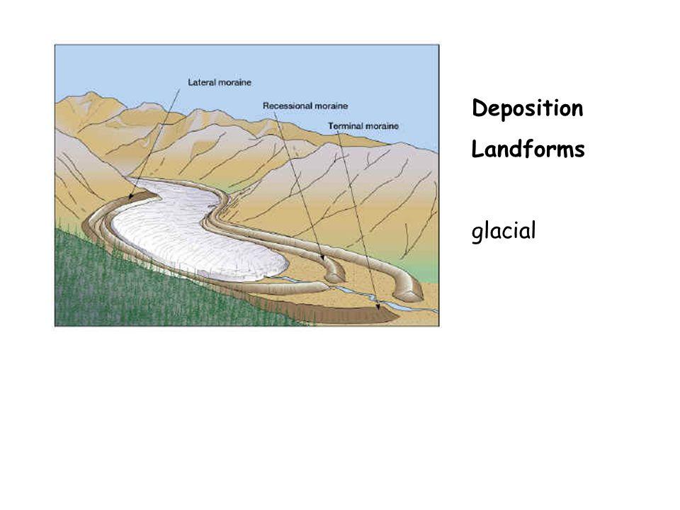 Deposition Landforms glacial