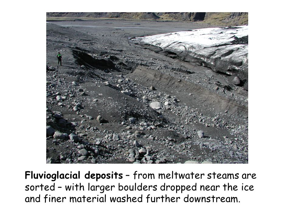 Fluvioglacial deposits – from meltwater steams are sorted – with larger boulders dropped near the ice and finer material washed further downstream.